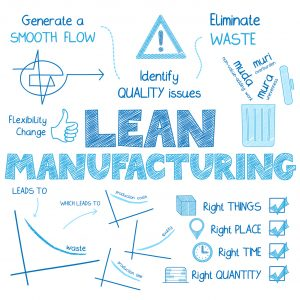 LEAN MANUFACTURING Vector Sketch Icons